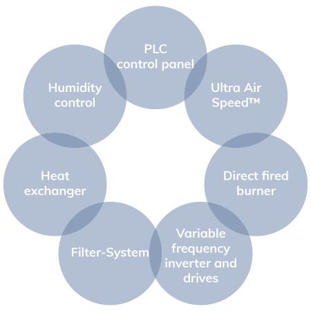 Schema componenti Blowpower